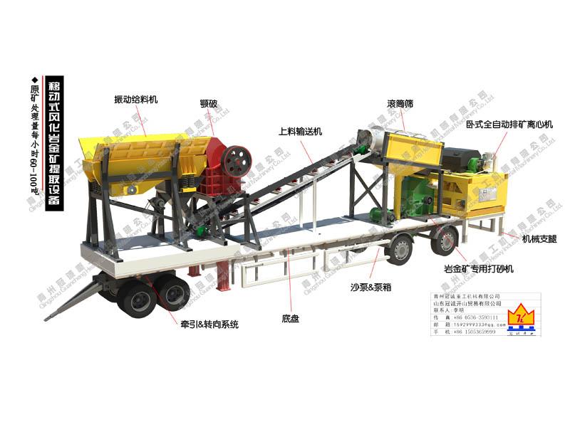 移动shi风化岩金矿提取设备